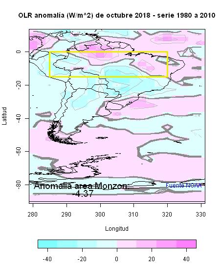 Fuente: elaboración propia con datos de la NOAA <br /> <br /> Monzón: octubre 2018 promedió un OLR negativo bajo. Se relaciona, cuando hay señal, con más precipitaciones sobre áreas entre Cuyo y Patagonia norte, y sobre Córdoba norte.
